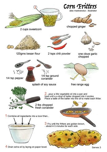 cookbook1a